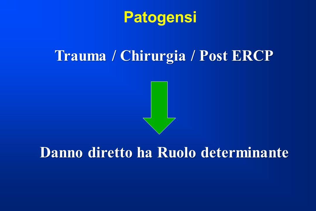 Patogensi Trauma / Chirurgia / Post ERCP Danno diretto ha Ruolo determinante