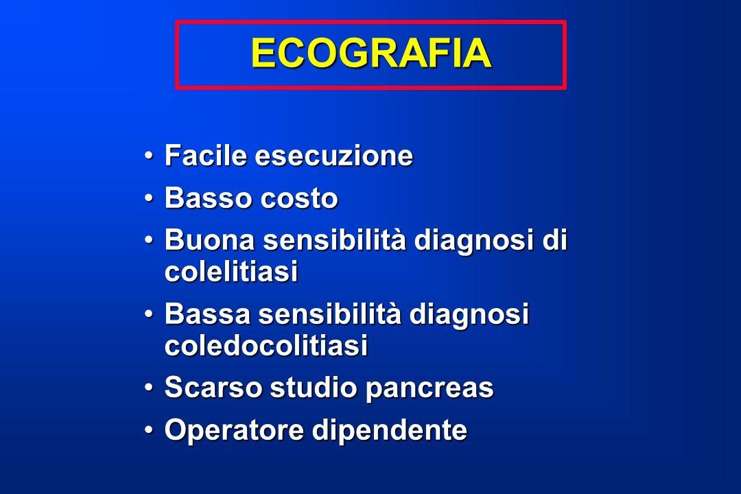ECOGRAFIA Facile esecuzioneFacile esecuzione Basso costoBasso costo Buona sensibilità diagnosi di colelitiasiBuona sensibilità diagnosi di colelitiasi