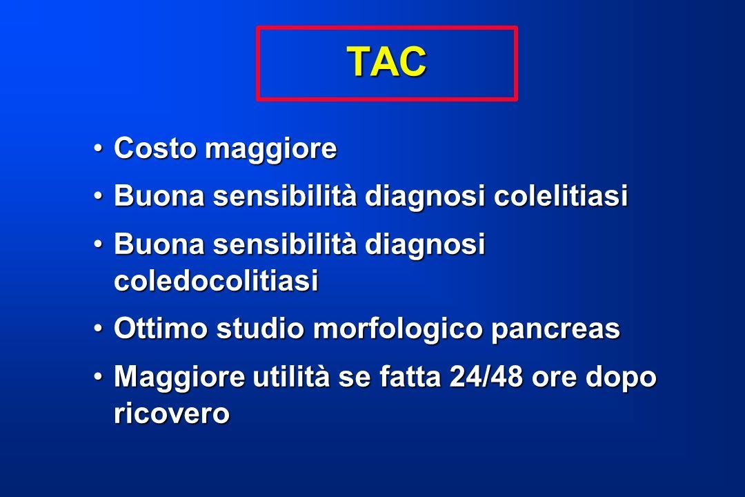 TAC Costo maggioreCosto maggiore Buona sensibilità diagnosi colelitiasiBuona sensibilità diagnosi colelitiasi Buona sensibilità diagnosi coledocolitia