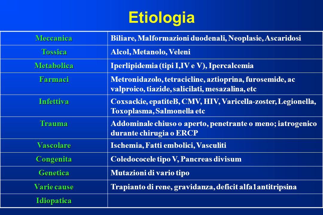 EtiologiaMeccanicaBiliare, Malformazioni duodenali, Neoplasie, Ascaridosi TossicaAlcol, Metanolo, Veleni MetabolicaIperlipidemia (tipi I,IV e V), Iper
