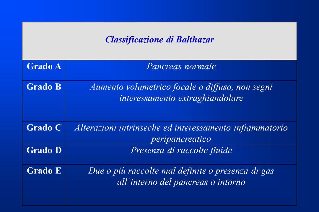 Classificazione di Balthazar Grado APancreas normale Grado BAumento volumetrico focale o diffuso, non segni interessamento extraghiandolare Grado CAlt