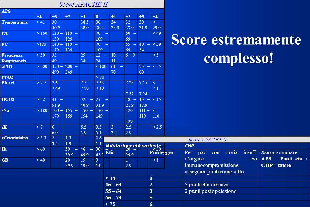 Score APACHE II APS +4+3+2+10 +2+3+4 Temperatura> 4130 – 40.9 38.5 – 38.9 36 – 38.4 34 – 35.9 32 – 33.9 30 – 31.9 < 29.9 PA> 160130 – 159 110 – 129 70