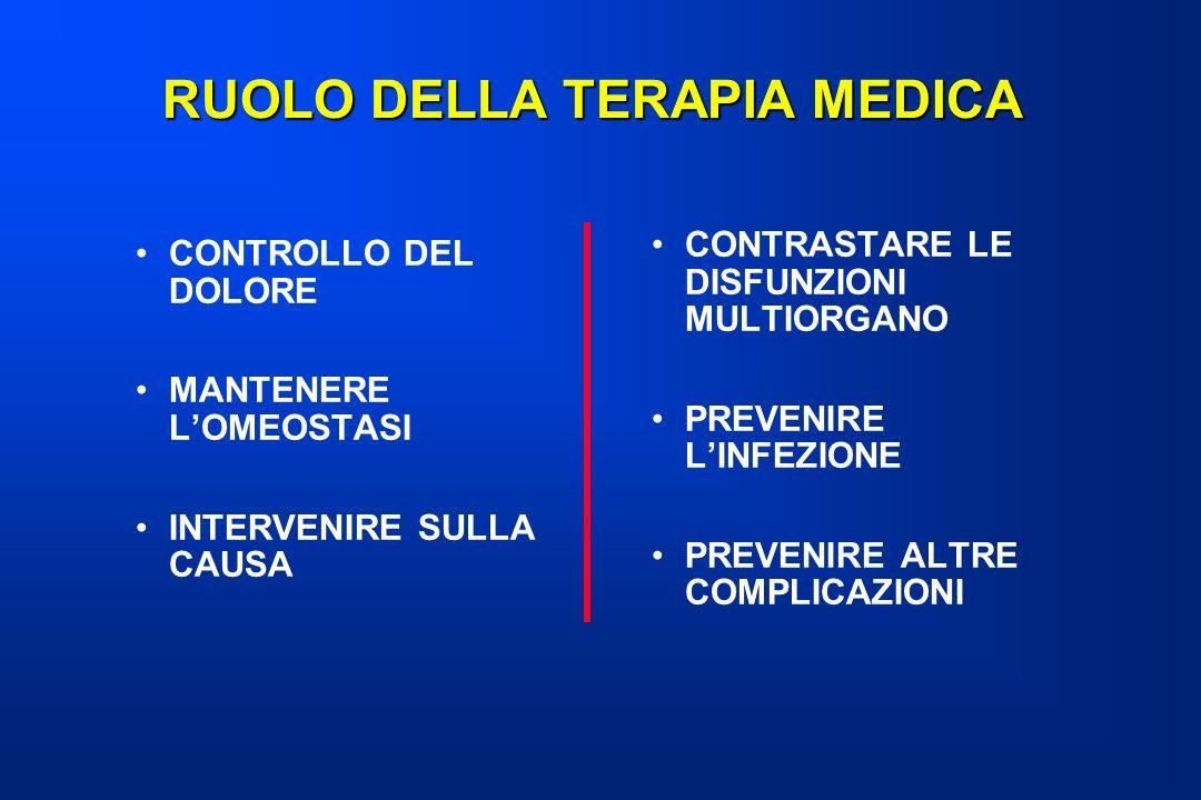 RUOLO DELLA TERAPIA MEDICA CONTROLLO DEL DOLORE MANTENERE LOMEOSTASI INTERVENIRE SULLA CAUSA CONTRASTARE LE DISFUNZIONI MULTIORGANO PREVENIRE LINFEZIO