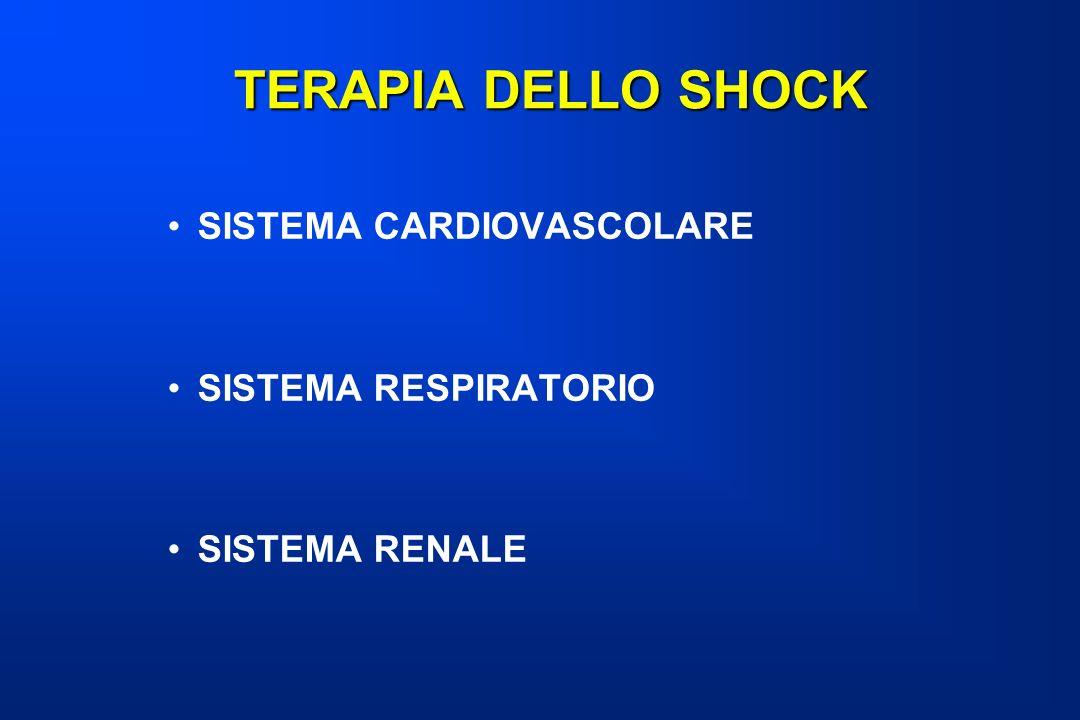 TERAPIA DELLO SHOCK SISTEMA CARDIOVASCOLARE SISTEMA RESPIRATORIO SISTEMA RENALE
