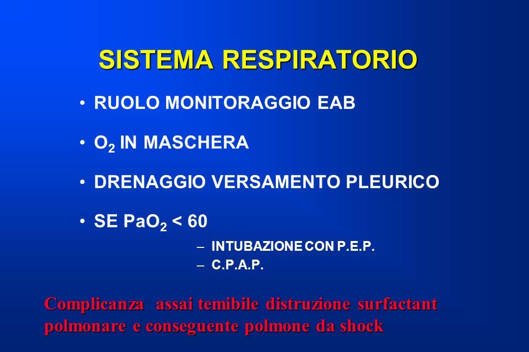 SISTEMA RESPIRATORIO RUOLO MONITORAGGIO EAB O 2 IN MASCHERA DRENAGGIO VERSAMENTO PLEURICO SE PaO 2 < 60 –INTUBAZIONE CON P.E.P. –C.P.A.P. Complicanza