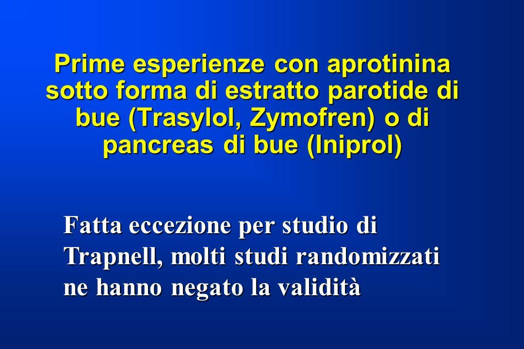 Prime esperienze con aprotinina sotto forma di estratto parotide di bue (Trasylol, Zymofren) o di pancreas di bue (Iniprol) Fatta eccezione per studio