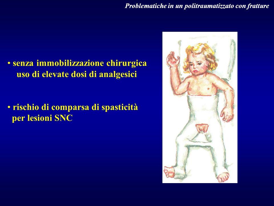 Problematiche in un politraumatizzato con fratture senza immobilizzazione chirurgica uso di elevate dosi di analgesici rischio di comparsa di spastici