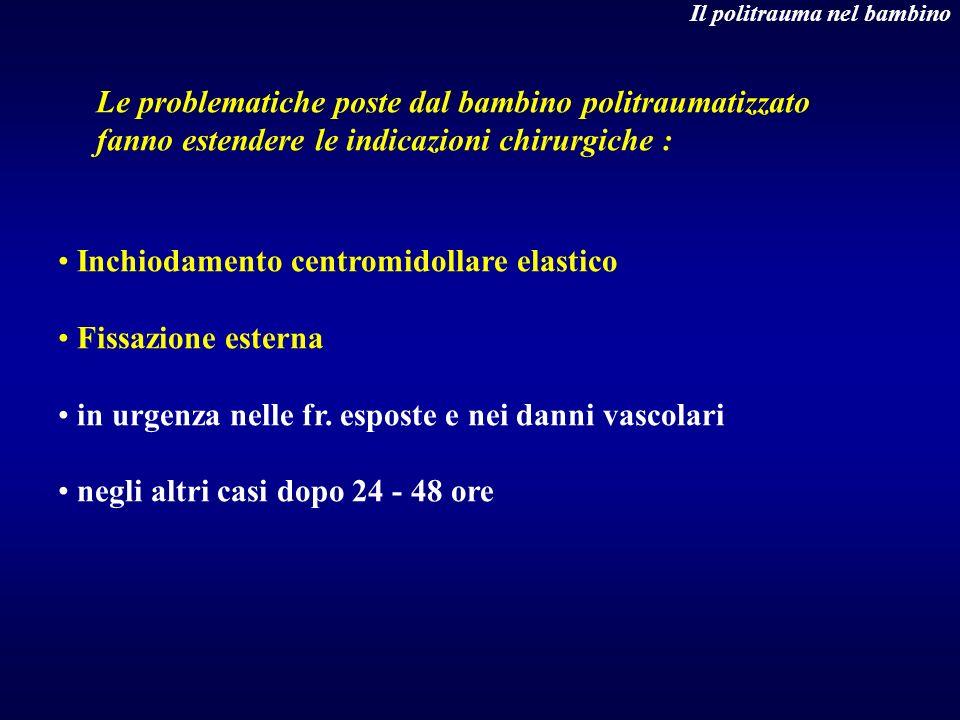 Il politrauma nel bambino Le problematiche poste dal bambino politraumatizzato fanno estendere le indicazioni chirurgiche : Inchiodamento centromidoll