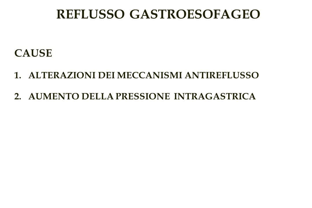 REFLUSSO GASTROESOFAGEO CAUSE 1.ALTERAZIONI DEI MECCANISMI ANTIREFLUSSO 2.AUMENTO DELLA PRESSIONE INTRAGASTRICA