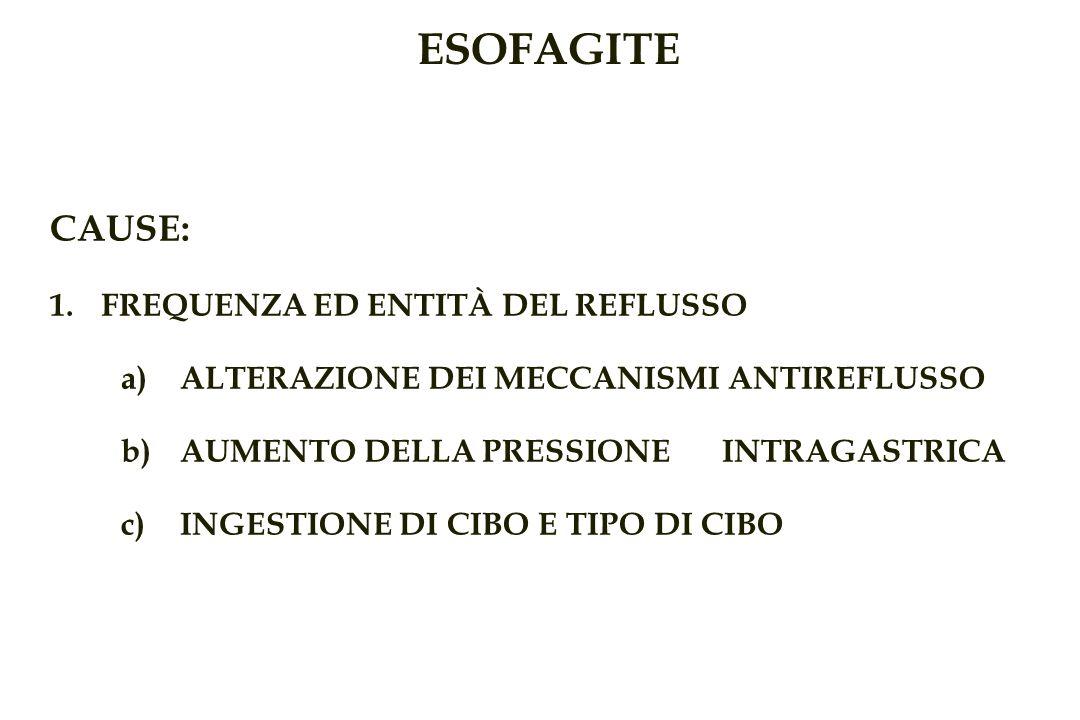 ESOFAGITE CAUSE: 1.FREQUENZA ED ENTITÀ DEL REFLUSSO a)ALTERAZIONE DEI MECCANISMI ANTIREFLUSSO b)AUMENTO DELLA PRESSIONE INTRAGASTRICA c)INGESTIONE DI CIBO E TIPO DI CIBO