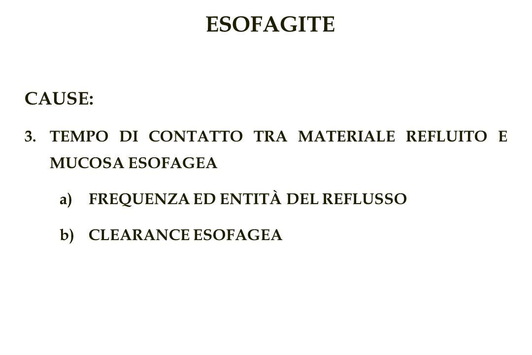 ESOFAGITE CAUSE: 3.TEMPO DI CONTATTO TRA MATERIALE REFLUITO E MUCOSA ESOFAGEA a)FREQUENZA ED ENTITÀ DEL REFLUSSO b)CLEARANCE ESOFAGEA