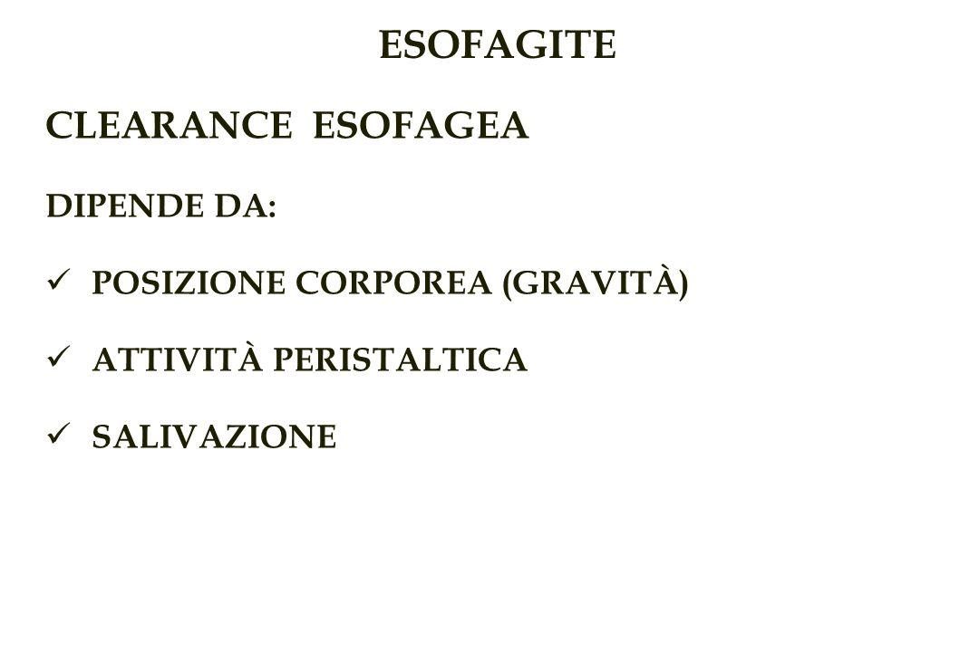 ESOFAGITE CLEARANCE ESOFAGEA DIPENDE DA: POSIZIONE CORPOREA (GRAVITÀ) ATTIVITÀ PERISTALTICA SALIVAZIONE