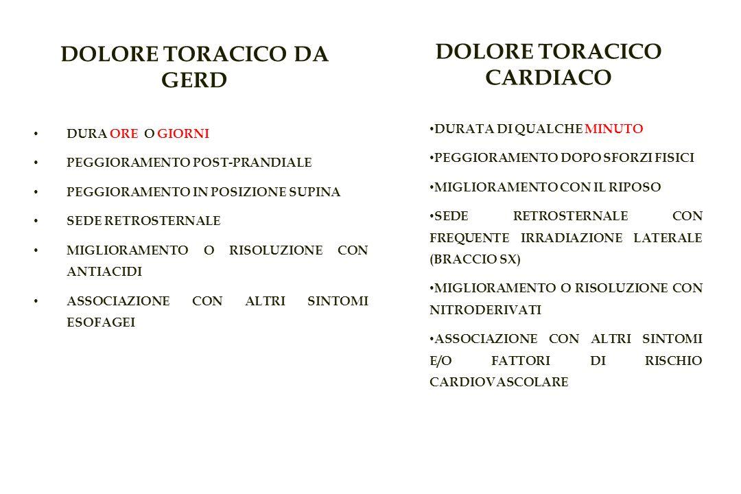 DOLORE TORACICO DA GERD DURA ORE O GIORNI PEGGIORAMENTO POST-PRANDIALE PEGGIORAMENTO IN POSIZIONE SUPINA SEDE RETROSTERNALE MIGLIORAMENTO O RISOLUZIONE CON ANTIACIDI ASSOCIAZIONE CON ALTRI SINTOMI ESOFAGEI DOLORE TORACICO CARDIACO DURATA DI QUALCHE MINUTO PEGGIORAMENTO DOPO SFORZI FISICI MIGLIORAMENTO CON IL RIPOSO SEDE RETROSTERNALE CON FREQUENTE IRRADIAZIONE LATERALE (BRACCIO SX) MIGLIORAMENTO O RISOLUZIONE CON NITRODERIVATI ASSOCIAZIONE CON ALTRI SINTOMI E/O FATTORI DI RISCHIO CARDIOVASCOLARE