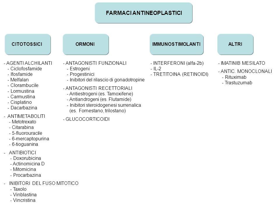 FARMACI ANTINEOPLASTICI CITOTOSSICIORMONI IMMUNOSTIMOLANTIALTRI - AGENTI ALCHILANTI - Ciclofosfamide - Ifosfamide - Melfalan - Clorambucile - Lormusti