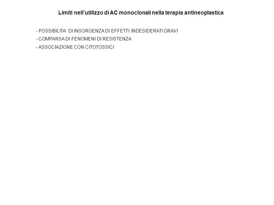 Limiti nellutilizzo di AC monoclonali nella terapia antineoplastica - POSSIBILITA DI INSORGENZA DI EFFETTI INDESIDERATI GRAVI - COMPARSA DI FENOMENI D