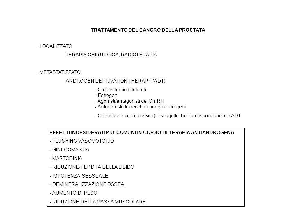 TRATTAMENTO DEL CANCRO DELLA PROSTATA - LOCALIZZATO TERAPIA CHIRURGICA, RADIOTERAPIA - METASTATIZZATO ANDROGEN DEPRIVATION THERAPY (ADT) - Orchiectomi