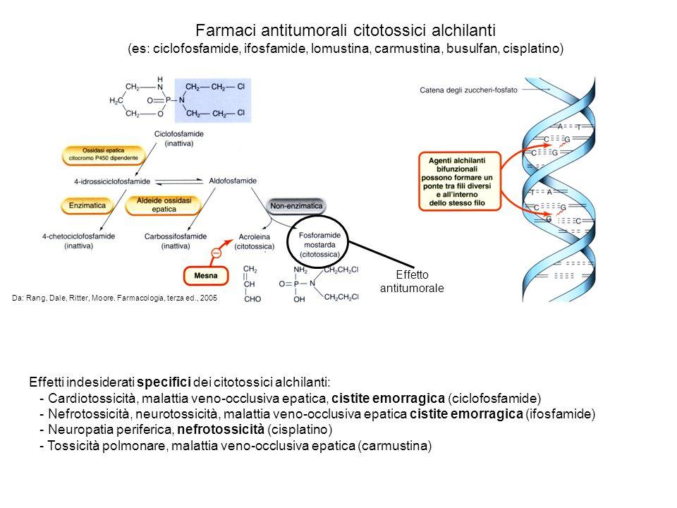 Farmaci antitumorali citotossici alchilanti (es: ciclofosfamide, ifosfamide, lomustina, carmustina, busulfan, cisplatino) Da: Rang, Dale, Ritter, Moor