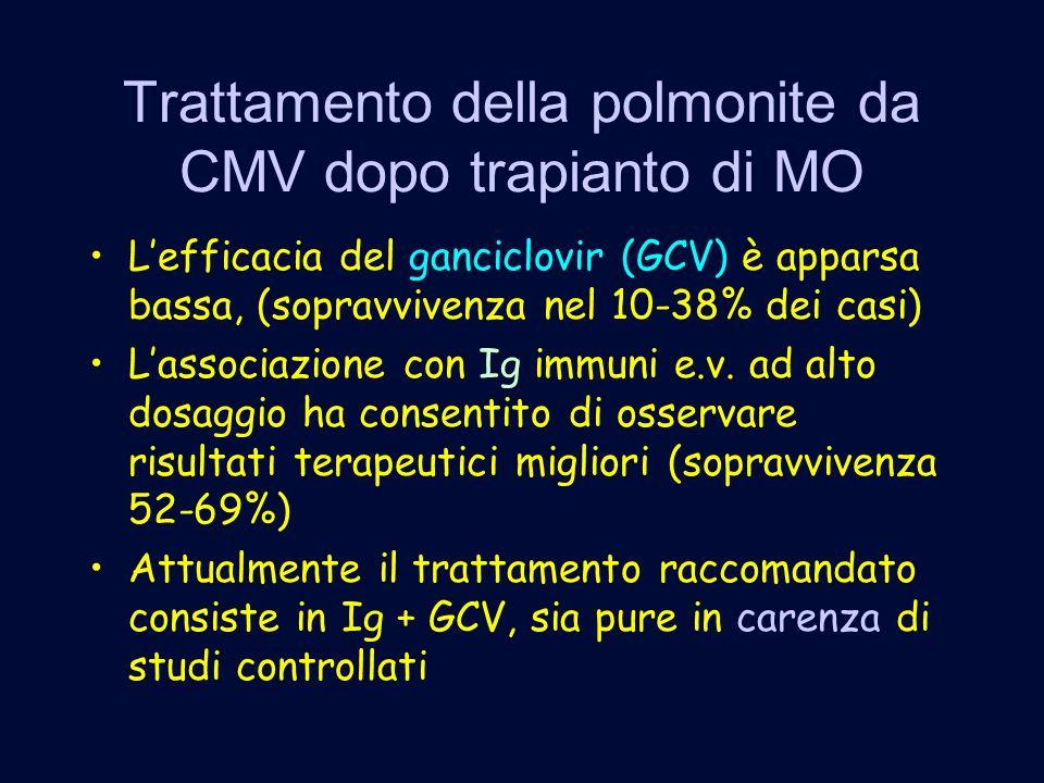 Trattamento della polmonite da CMV dopo trapianto di MO Lefficacia del ganciclovir (GCV) è apparsa bassa, (sopravvivenza nel 10-38% dei casi) Lassociazione con Ig immuni e.v.