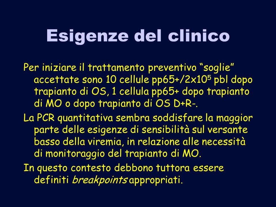 Esigenze del clinico Per iniziare il trattamento preventivo soglie accettate sono 10 cellule pp65+/2x10 5 pbl dopo trapianto di OS, 1 cellula pp65+ dopo trapianto di MO o dopo trapianto di OS D+R-.