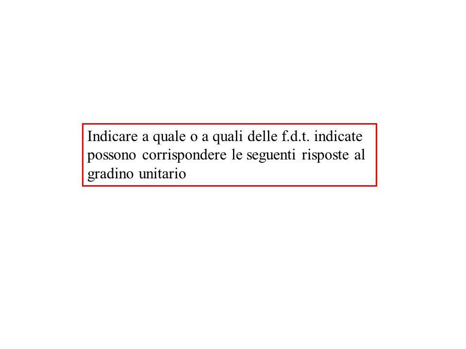 Prof. Alberto Tonielli - 2 Indicare a quale o a quali delle f.d.t. indicate possono corrispondere le seguenti risposte al gradino unitario