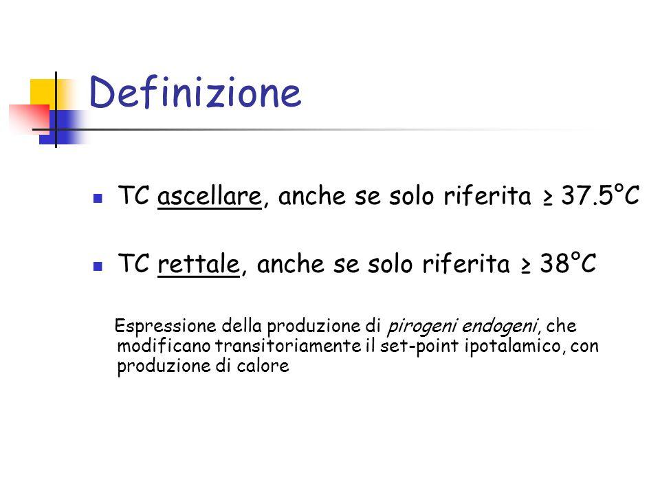 Definizione TC ascellare, anche se solo riferita 37.5°C TC rettale, anche se solo riferita 38°C Espressione della produzione di pirogeni endogeni, che