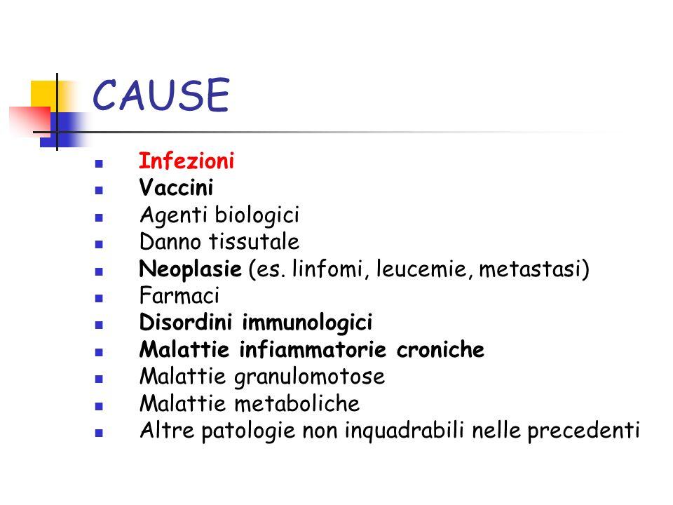 CAUSE Infezioni Vaccini Agenti biologici Danno tissutale Neoplasie (es. linfomi, leucemie, metastasi) Farmaci Disordini immunologici Malattie infiamma