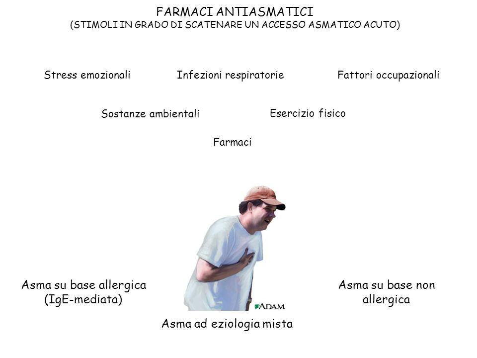 FARMACI ANTIASMATICI (STIMOLI IN GRADO DI SCATENARE UN ACCESSO ASMATICO ACUTO) Farmaci Sostanze ambientali Infezioni respiratorie Esercizio fisico Str