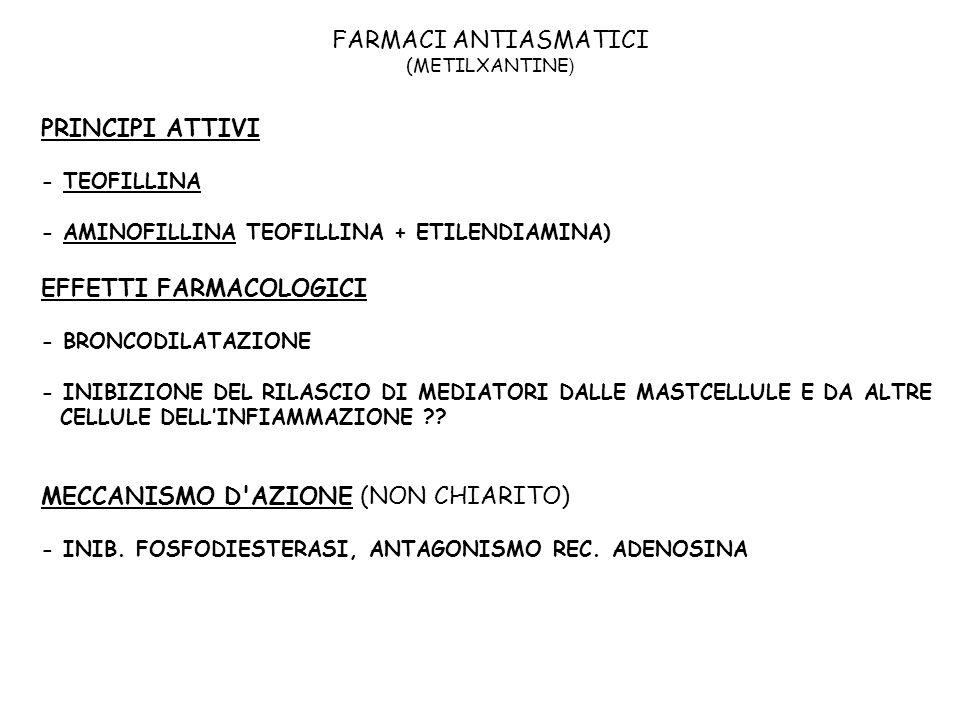 FARMACI ANTIASMATICI (METILXANTINE ) PRINCIPI ATTIVI - TEOFILLINA - AMINOFILLINA TEOFILLINA + ETILENDIAMINA) EFFETTI FARMACOLOGICI - BRONCODILATAZIONE