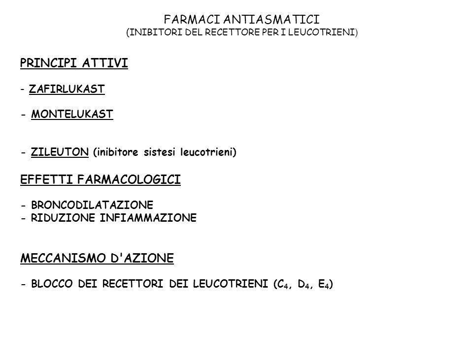 FARMACI ANTIASMATICI (INIBITORI DEL RECETTORE PER I LEUCOTRIENI ) PRINCIPI ATTIVI - ZAFIRLUKAST - MONTELUKAST - ZILEUTON (inibitore sistesi leucotrien