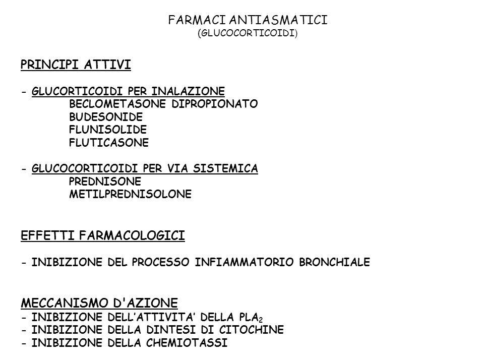 FARMACI ANTIASMATICI (GLUCOCORTICOIDI ) PRINCIPI ATTIVI - GLUCORTICOIDI PER INALAZIONE BECLOMETASONE DIPROPIONATO BUDESONIDE FLUNISOLIDE FLUTICASONE -