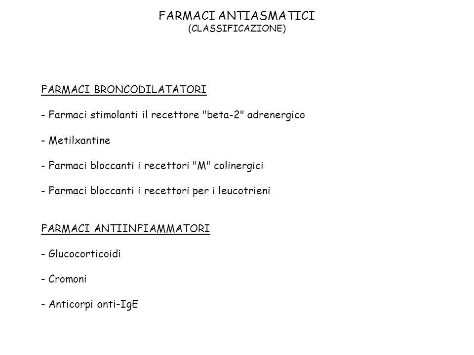 FARMACI BRONCODILATATORI - Farmaci stimolanti il recettore