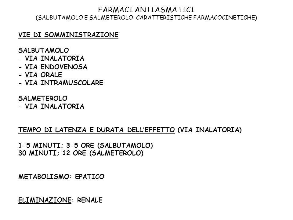 FARMACI ANTIASMATICI (SALBUTAMOLO E SALMETEROLO: CARATTERISTICHE FARMACOCINETICHE) VIE DI SOMMINISTRAZIONE SALBUTAMOLO - VIA INALATORIA - VIA ENDOVENO
