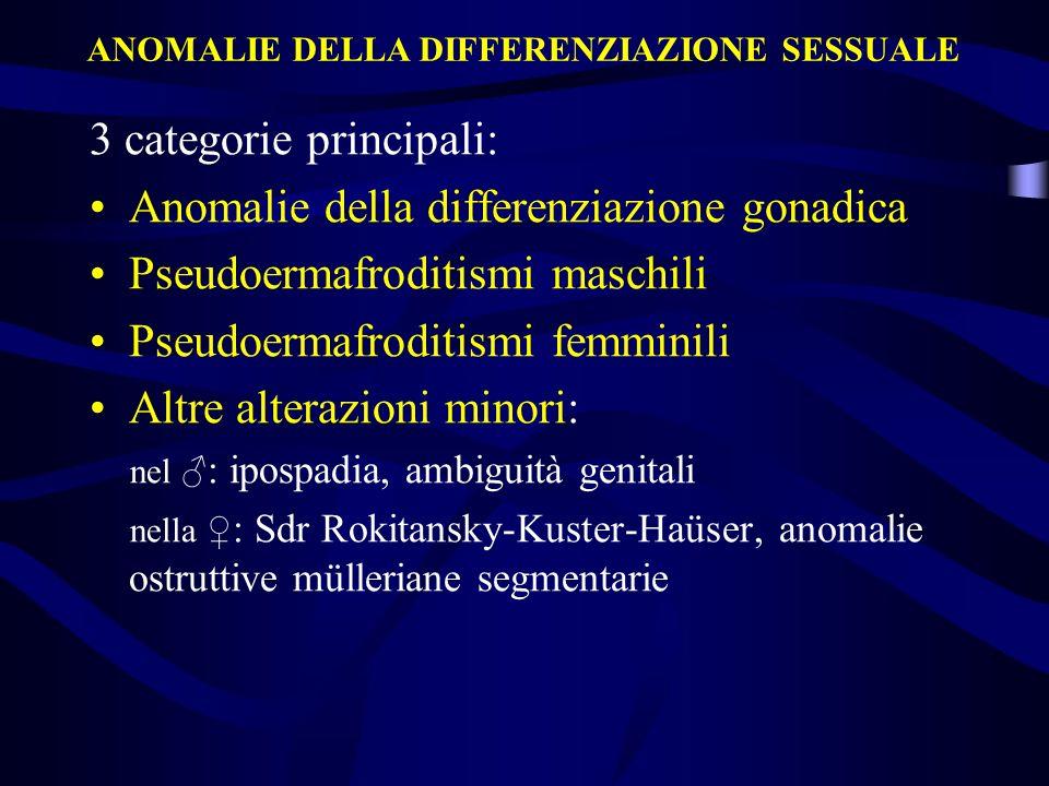 3 categorie principali: Anomalie della differenziazione gonadica Pseudoermafroditismi maschili Pseudoermafroditismi femminili Altre alterazioni minori