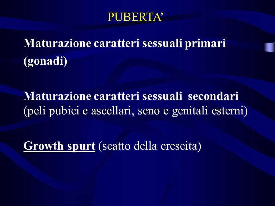 Maturazione caratteri sessuali primari (gonadi) Maturazione caratteri sessuali secondari (peli pubici e ascellari, seno e genitali esterni) Growth spu
