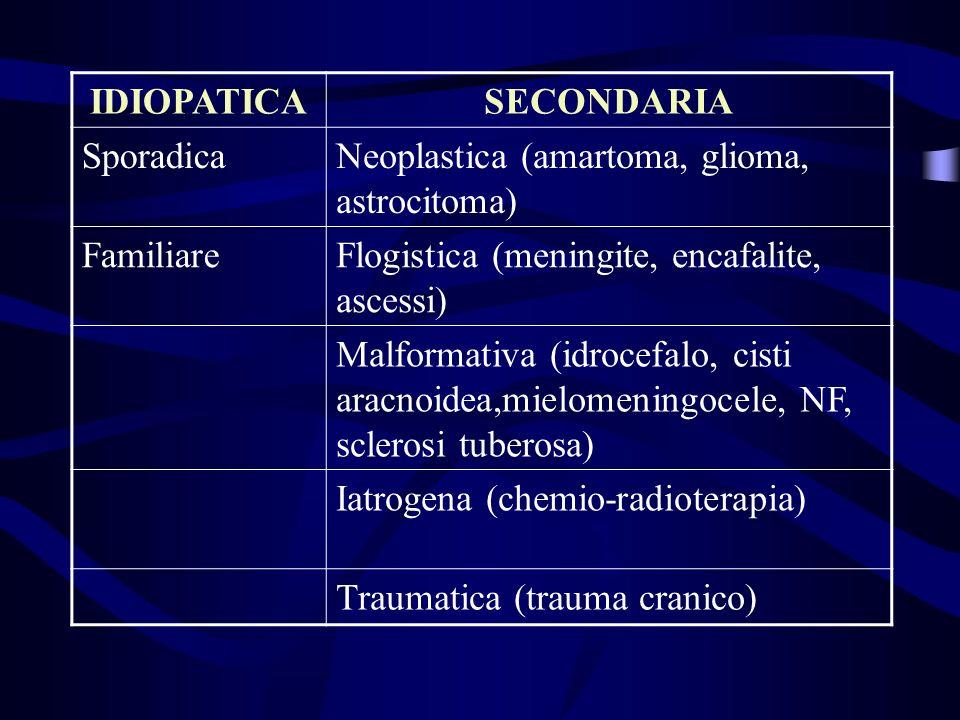 IDIOPATICASECONDARIA SporadicaNeoplastica (amartoma, glioma, astrocitoma) FamiliareFlogistica (meningite, encafalite, ascessi) Malformativa (idrocefal