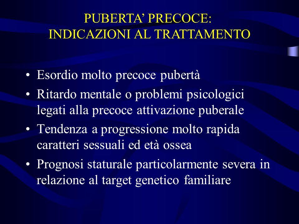 Esordio molto precoce pubertà Ritardo mentale o problemi psicologici legati alla precoce attivazione puberale Tendenza a progressione molto rapida car