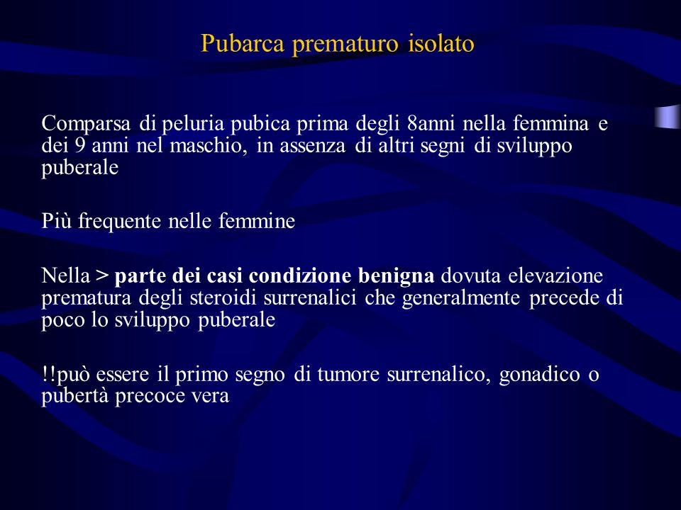 Comparsa di peluria pubica prima degli 8anni nella femmina e dei 9 anni nel maschio, in assenza di altri segni di sviluppo puberale Più frequente nell