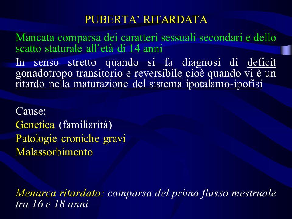 PUBERTA RITARDATA Mancata comparsa dei caratteri sessuali secondari e dello scatto staturale alletà di 14 anni In senso stretto quando si fa diagnosi