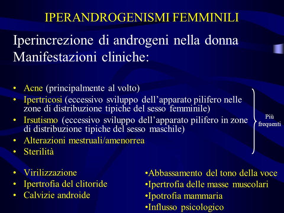 Iperincrezione di androgeni nella donna Manifestazioni cliniche: Acne (principalmente al volto) Ipertricosi (eccessivo sviluppo dellapparato pilifero