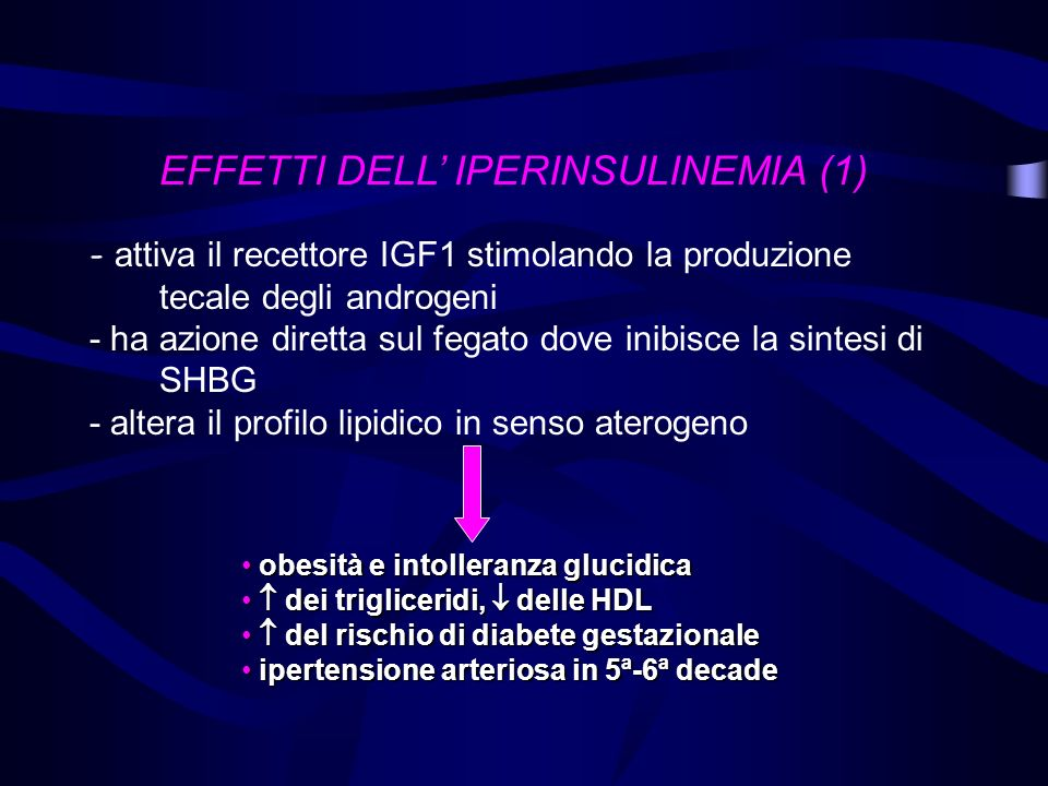 - attiva il recettore IGF1 stimolando la produzione tecale degli androgeni - ha azione diretta sul fegato dove inibisce la sintesi di SHBG - altera il