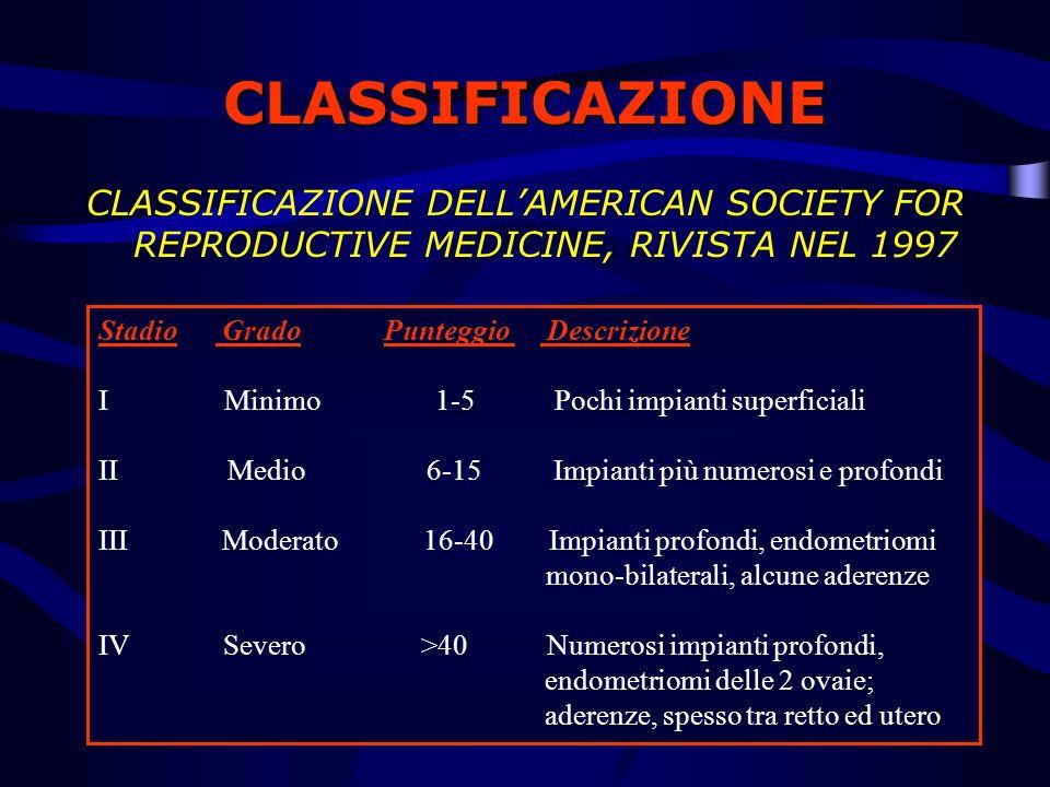 CLASSIFICAZIONE CLASSIFICAZIONE DELLAMERICAN SOCIETY FOR REPRODUCTIVE MEDICINE, RIVISTA NEL 1997 Stadio Grado Punteggio Descrizione I Minimo 1-5 Pochi