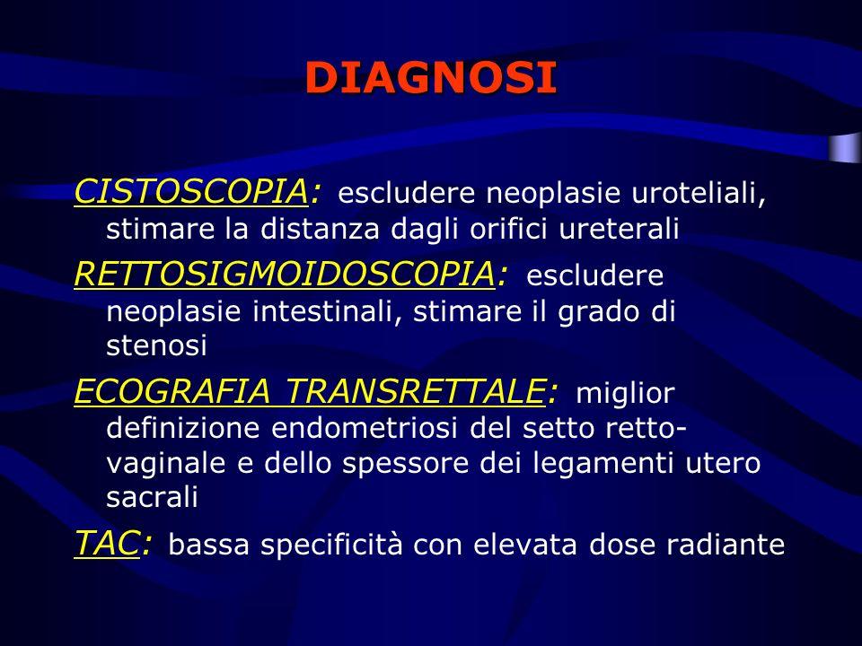 CISTOSCOPIA: escludere neoplasie uroteliali, stimare la distanza dagli orifici ureterali RETTOSIGMOIDOSCOPIA: escludere neoplasie intestinali, stimare