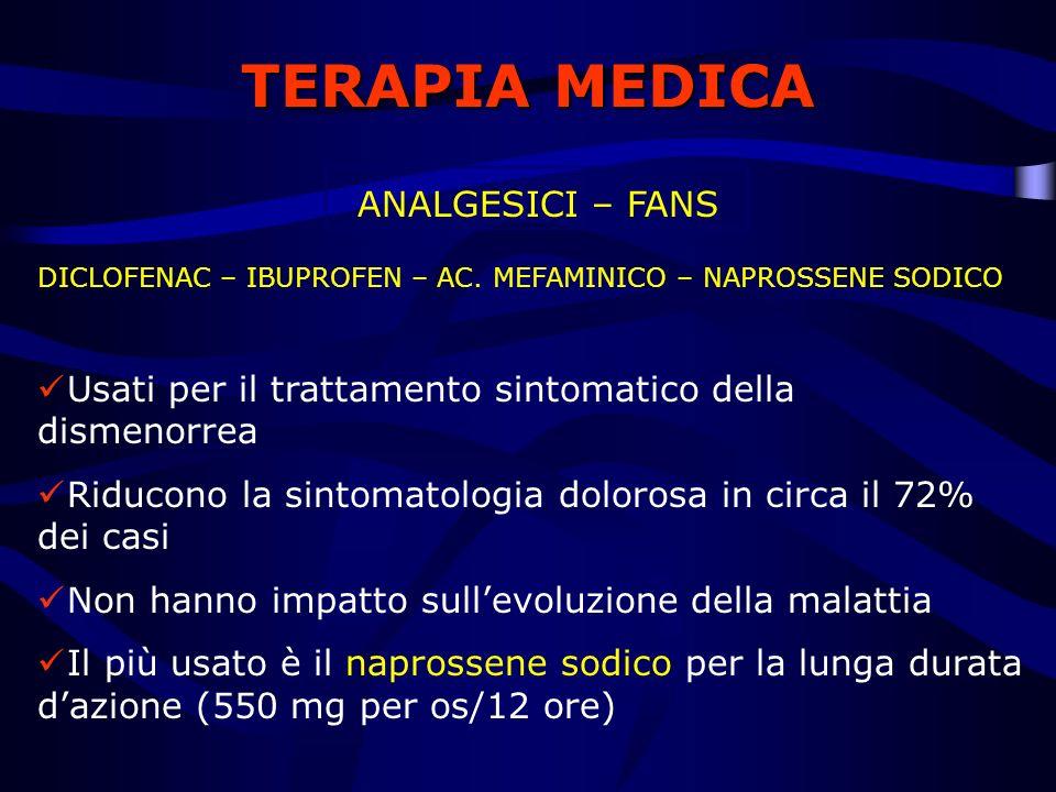 TERAPIA MEDICA ANALGESICI – FANS DICLOFENAC – IBUPROFEN – AC. MEFAMINICO – NAPROSSENE SODICO Usati per il trattamento sintomatico della dismenorrea Ri