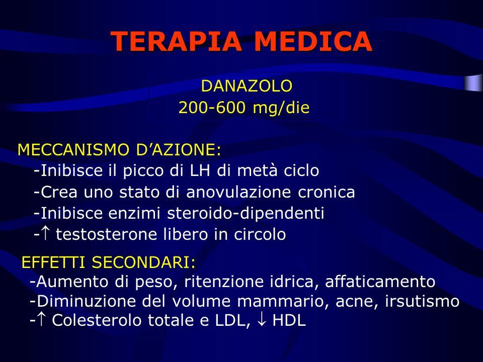 TERAPIA MEDICA DANAZOLO 200-600 mg/die MECCANISMO DAZIONE: -Inibisce il picco di LH di metà ciclo -Crea uno stato di anovulazione cronica -Inibisce en
