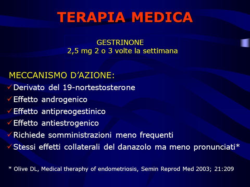 TERAPIA MEDICA GESTRINONE MECCANISMO DAZIONE: Derivato del 19-nortestosterone Effetto androgenico Effetto antipreogestinico Effetto antiestrogenico Ri