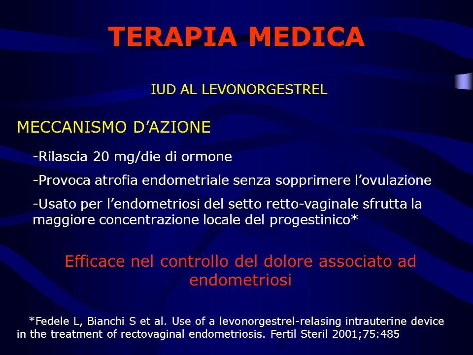 TERAPIA MEDICA IUD AL LEVONORGESTREL MECCANISMO DAZIONE -Rilascia 20 mg/die di ormone -Provoca atrofia endometriale senza sopprimere lovulazione -Usat