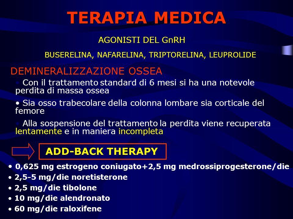 AGONISTI DEL GnRH TERAPIA MEDICA BUSERELINA, NAFARELINA, TRIPTORELINA, LEUPROLIDE DEMINERALIZZAZIONE OSSEA Con il trattamento standard di 6 mesi si ha