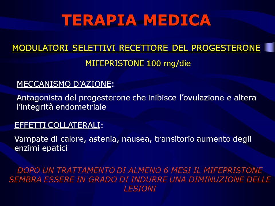 TERAPIA MEDICA MODULATORI SELETTIVI RECETTORE DEL PROGESTERONE MIFEPRISTONE 100 mg/die MECCANISMO DAZIONE: Antagonista del progesterone che inibisce l