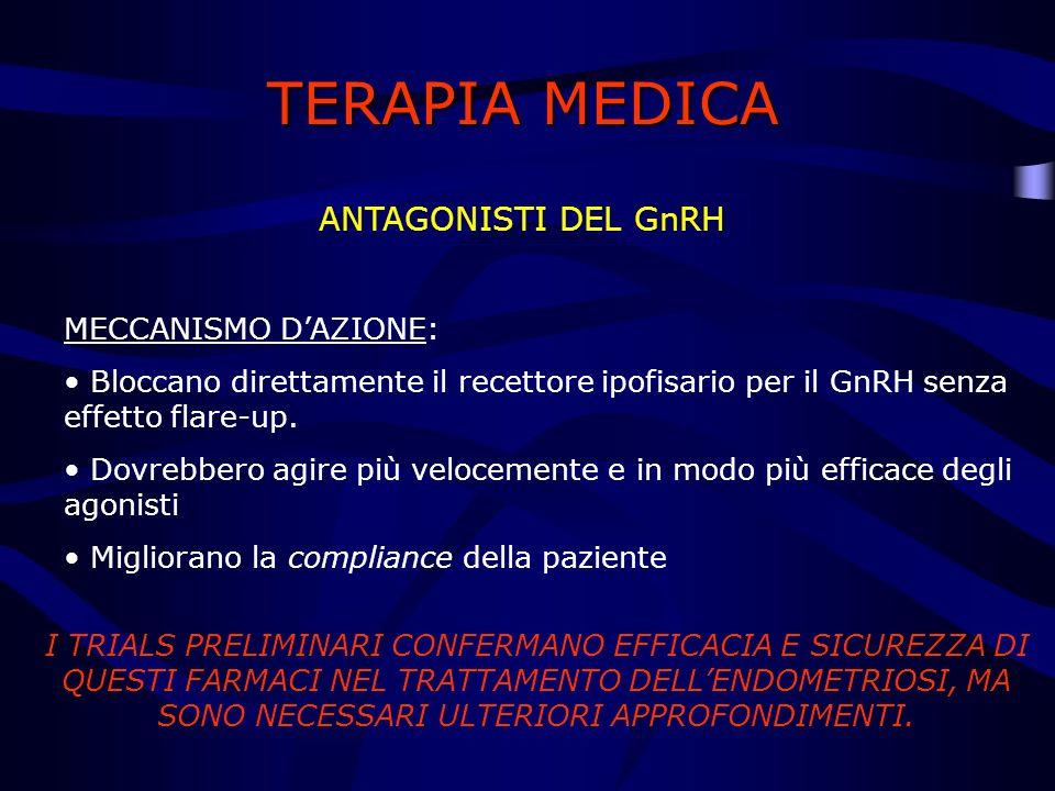 TERAPIA MEDICA ANTAGONISTI DEL GnRH MECCANISMO DAZIONE: Bloccano direttamente il recettore ipofisario per il GnRH senza effetto flare-up. Dovrebbero a