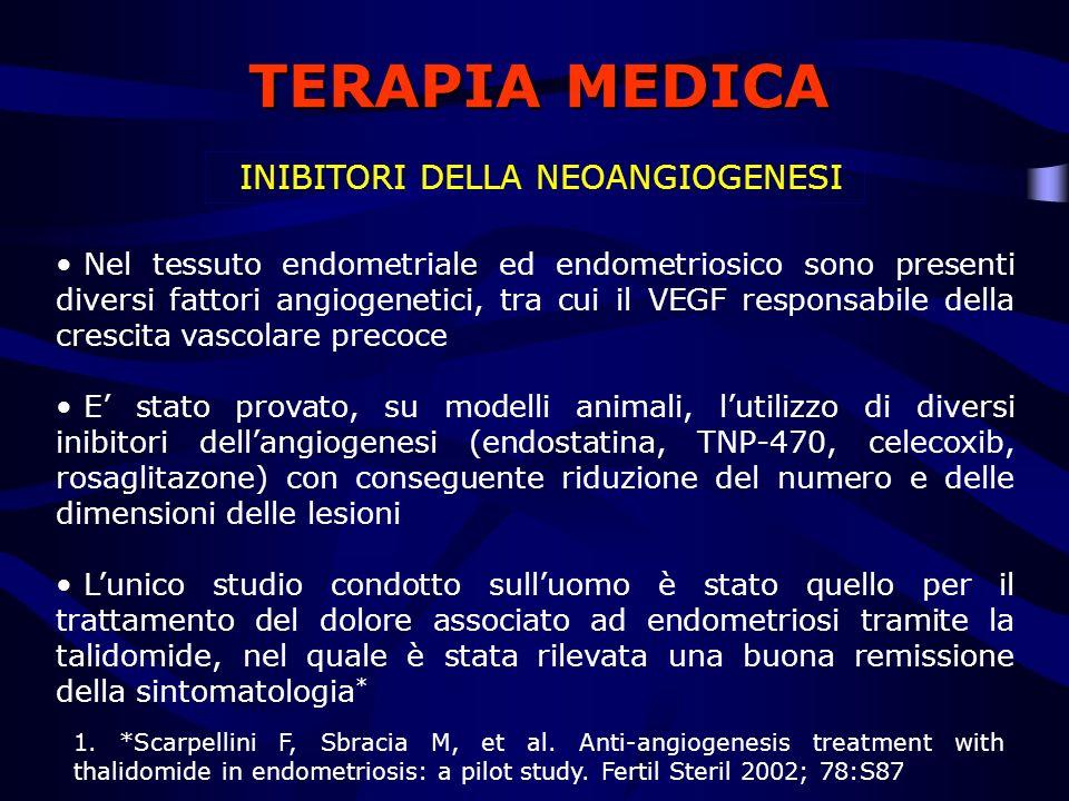 TERAPIA MEDICA INIBITORI DELLA NEOANGIOGENESI Nel tessuto endometriale ed endometriosico sono presenti diversi fattori angiogenetici, tra cui il VEGF